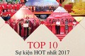 Nhìn lại top 10 sự kiện tiêu biểu năm 2017